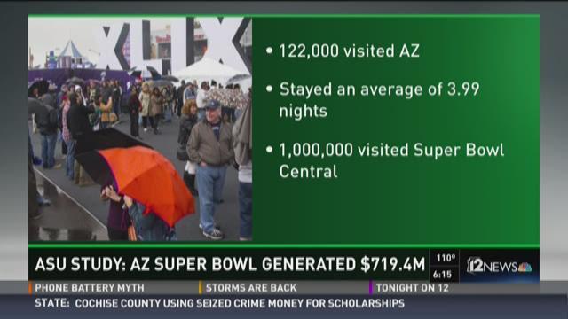 ASU Study: AZ Super Bowl generated $719.4 million
